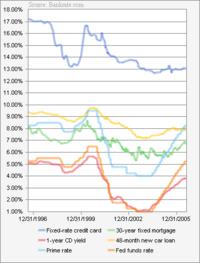 Chart_imgaspx