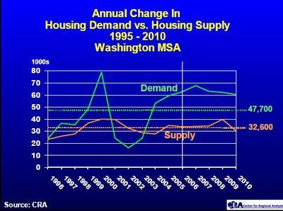 Supply_vs_demand_2